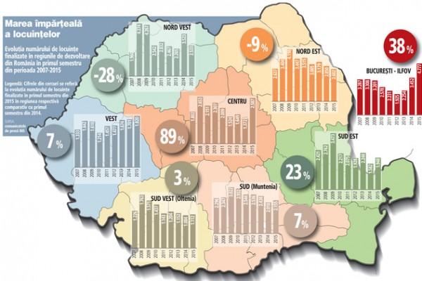 Efervescenţă în sectorul rezidenţial. Se încinge piaţa imobiliară în Bucureşti
